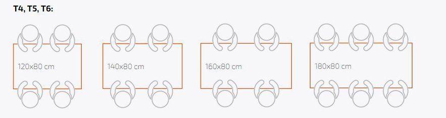 Medidas mesa Space Tallas 4, 5 y 6